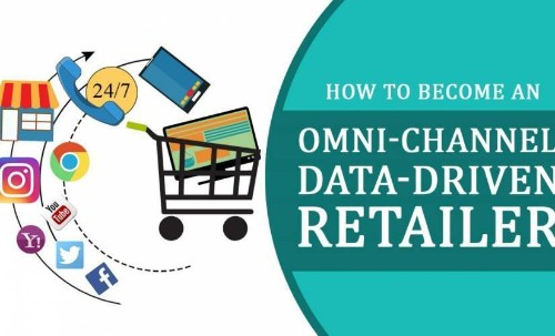 How to become an omni-channel data-driven retailer