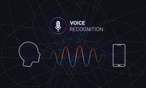 The Relationship Between Graphical and Voice User Interfaces