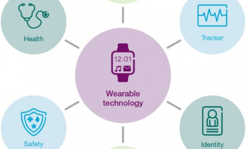 Ericsson sees a wearable future that's easy to swallow