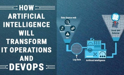 How artificial intelligence will transform IT operations and devops