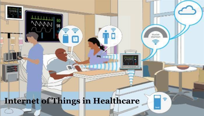 Internet of Things in Healthcare: What are the Possibilities and...
