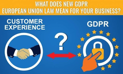 What does GDPR European Union law mean for your business?