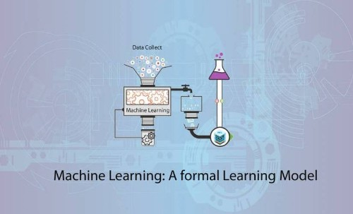 Machine Learning: A Formal Learning Model