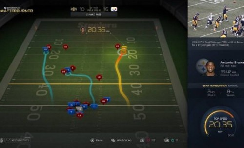 What happened when the NFL found IoT?