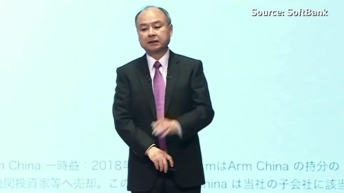 SoftBank's Son humbled by WeWork debacle | Reuters Video