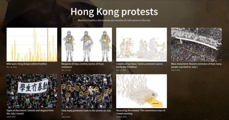 Reuters honored for excellence in visual storytelling for Hong Kong protest, COVID-19 and plastic graphics