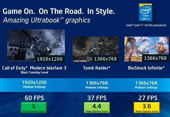 Intel launches Haswell processors: here's what you need to know