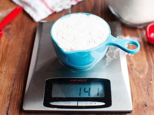Ounces and Grams: Why Mass Is Not the Best Way to List Ingredients