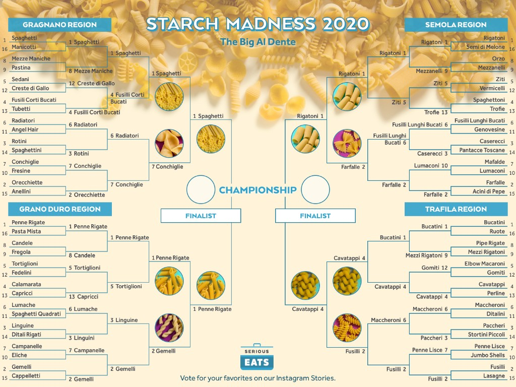 Starch Madness: The Final Forks