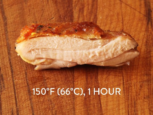 The Food Lab's Guide to Crispy Sous Vide Chicken Thighs
