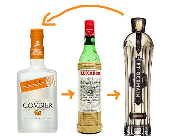 Cocktails From a Low-Stocked Bar: A Guide to Substitutions