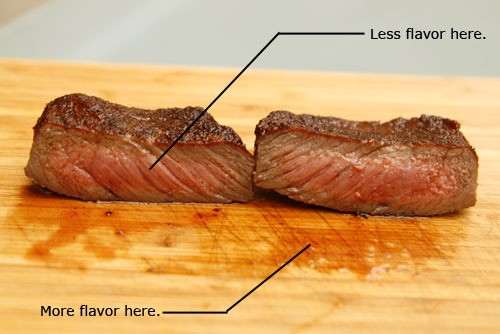 The Food Lab: The Importance of Resting Meat