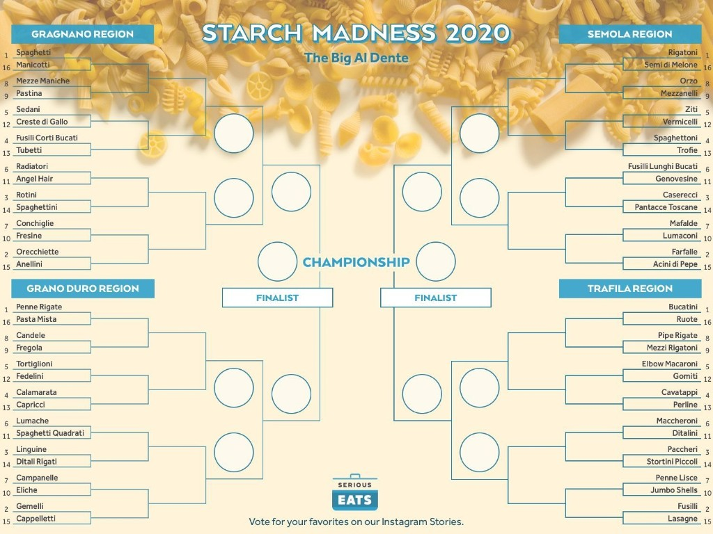 Introducing Starch Madness: The Pasta Shape Bracket We Need Right Now