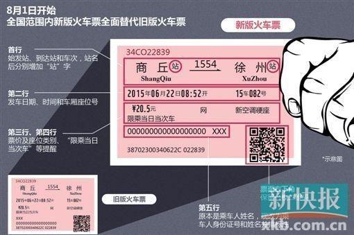 新版火车票8月1日全面推行