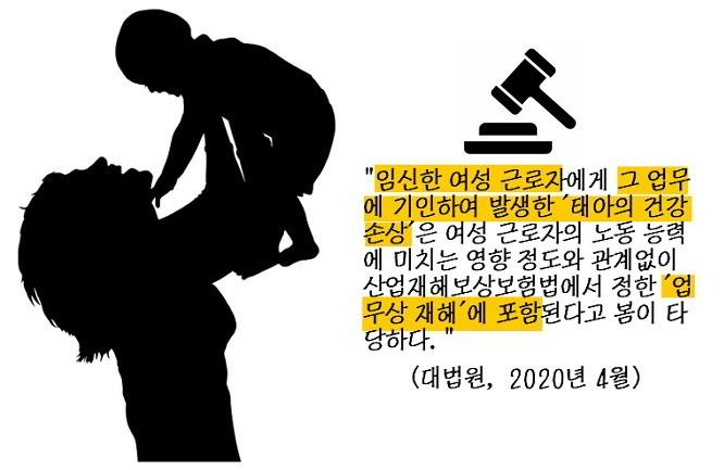태아의 건강 손상도 여성 노동자의 업무상 재해다!