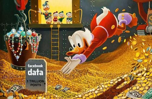 Facebook 索引万亿贴子带来的巨大影响