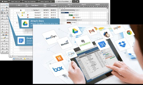 Smartsheet:帮助企业建立可视化热图的工作管理平台