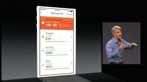 How Apple's HealthKit Could Offer General Wellbeing As A Platform Advantage
