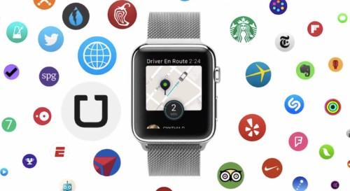 Apple Showcases Watch Apps With Short, Sweet New Ads – TechCrunch