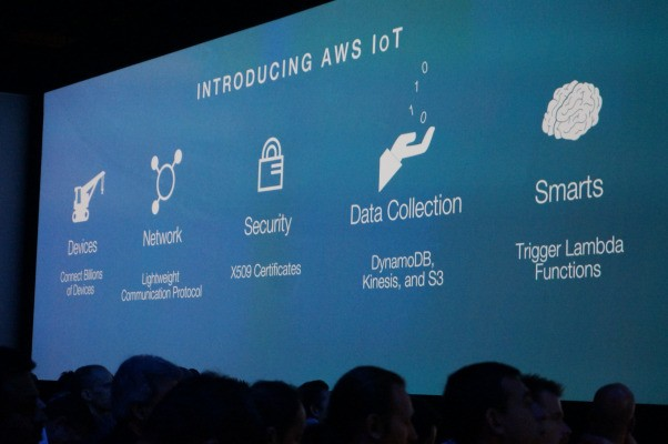 Amazon Launches AWS IoT — A Platform For Building, Managing And Analyzing The Internet Of Things