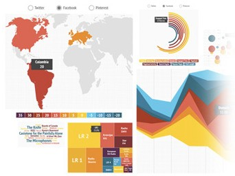 Infogr.am Secures $1.8M To Scale Its Simple Real-Time Info-Graphics Platform