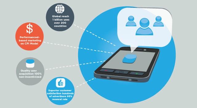 Mobile User Acquisition Network Appia Raises $4.5M More