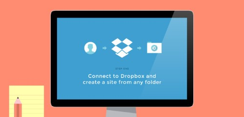 Sitedrop Turns A Dropbox Folder Into A Visual Workspace Where You Can Collaborate With Others