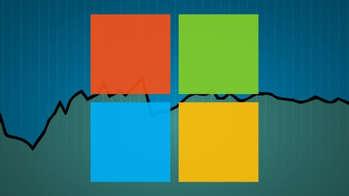 Microsoft Beats In Its FQ3 With Revenue Of $21.7B, EPS Of $0.61