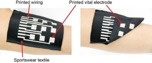 New Process Can Print Stretchy Electronics Onto Your Clothes
