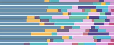 Chartio Raises $2.2M, Updates Its Business Intelligence And Data Visualization Platform