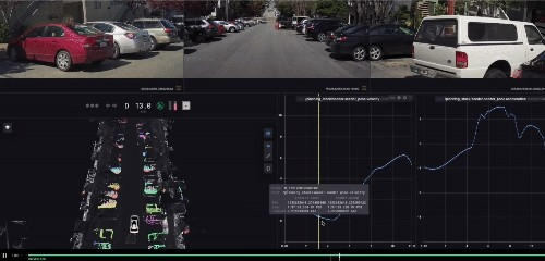 Cruise is sharing its data visualization tool with robotics geeks everywhere