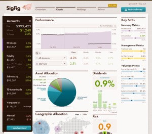SigFig Launches To Be The Data-Driven Financial Planner Of Your Dreams