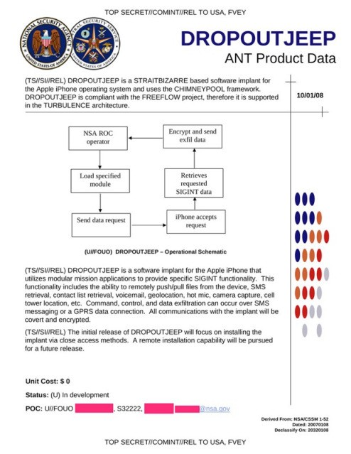 Apple Says It Has Never Worked With NSA To Create iPhone Backdoors, Is Unaware Of Alleged DROPOUTJEEP Snooping Program