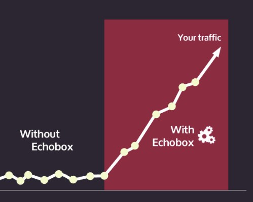 A First Look At Echobox, An Analytics Tool For News Sites That Actually Helps Drive Traffic