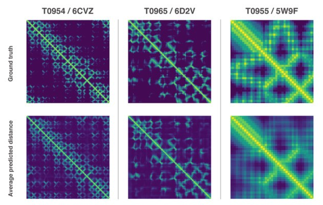 DeepMind claims early progress in AI-based predictive protein modelling