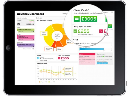 Money Dashboard Gets $4.4M To Tell UK Bank Users What They Spend On