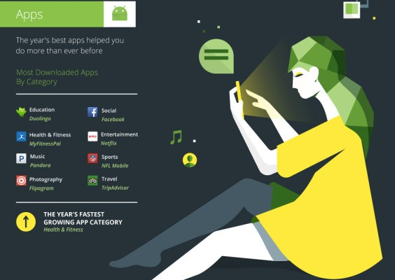 Google Announces The Top Apps, Movies, Music Of 2014