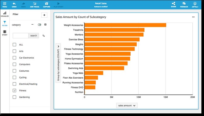 Amazon Launches QuickSight Business Intelligence Service For AWS