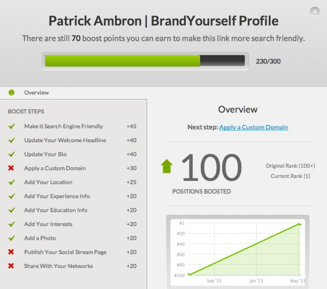 BrandYourself Upgrades Its Online Reputation Tools With A Full-Service Concierge Feature