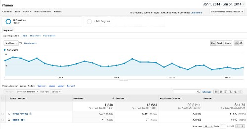 iOS App Install Tracking Comes To Google Analytics
