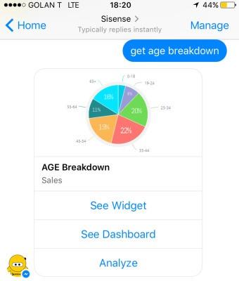 Sisense announces bots for Slack, Skype, Facebook Messenger and Telegram