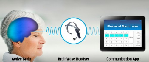 NeuroSky helps patients with locked-in syndrome communicate