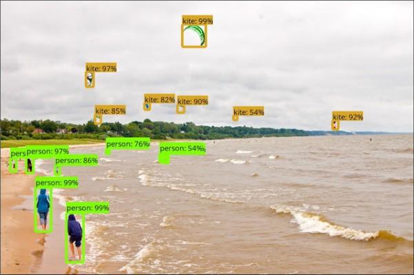 Google releases new TensorFlow Object Detection API