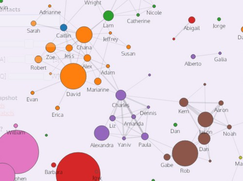 Play With An MIT Tool That Visualizes How The NSA Can Map Your Relationships