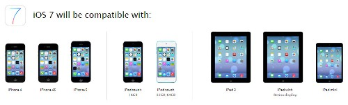 iOS 7 Leaves Older iPhones And iPads Out Of The Fun
