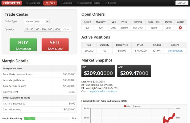Coinsetter Lands $500K From SecondMarket Founder & Others To Help Bring Leverage, Shorting To Bitcoin Trade