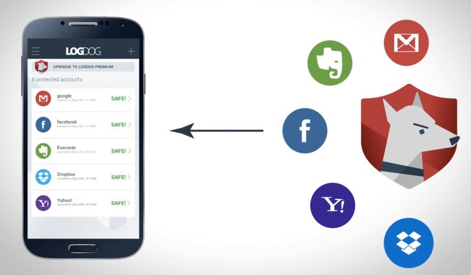 LogDog Is A Mobile App That Helps Protect Your Online Accounts From Being Hacked