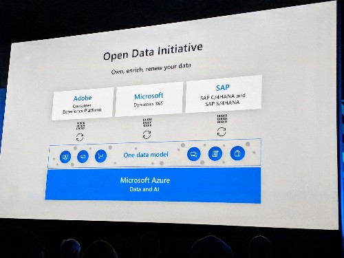 Microsoft, SAP and Adobe take on Salesforce with their new Open Data Initiative for customer data