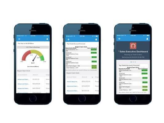 Salesforce Mobile Reports And Dashboards Provide In-depth Knowledge On The Fly
