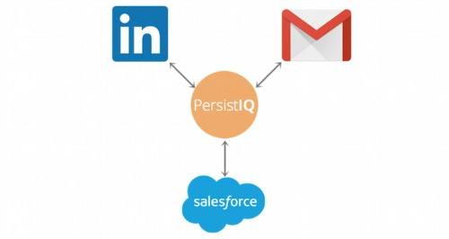 YC-Backed PersistIQ Raises $1.7M To Create Smarter Automation For Salespeople